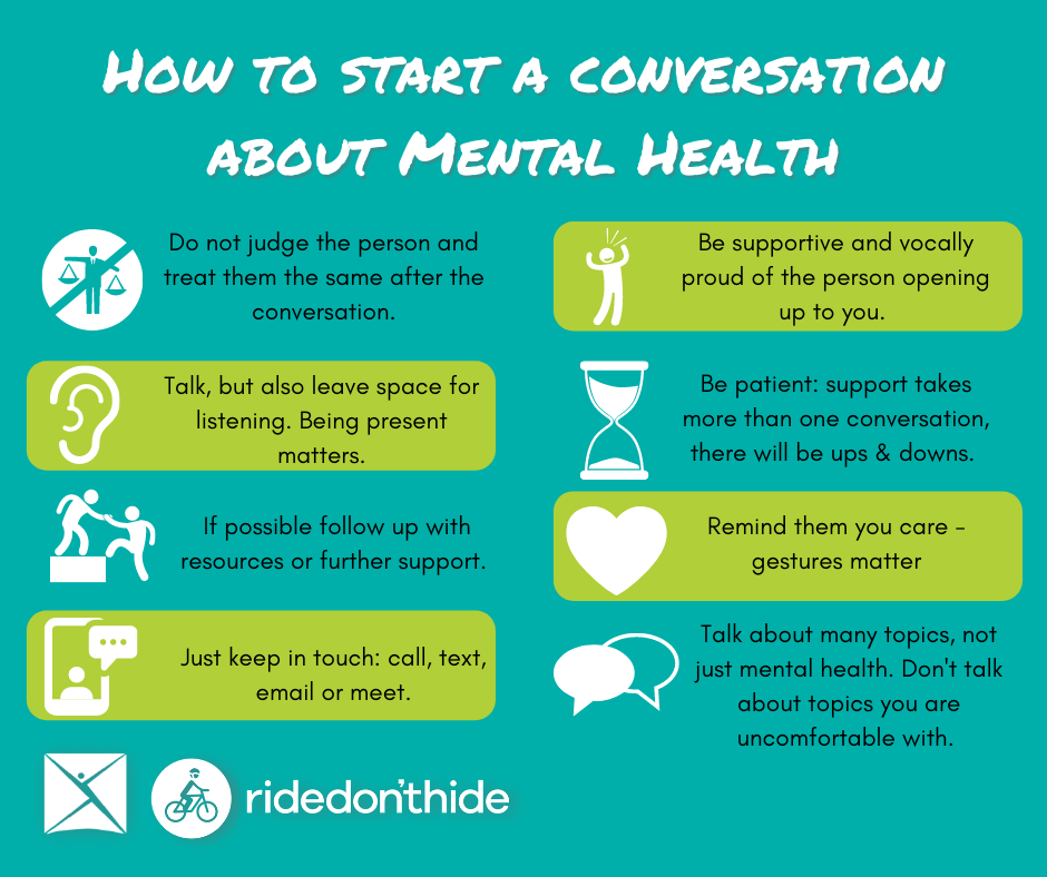 A guide to starting a mental health conversation